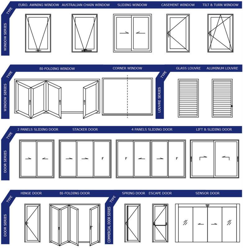 مزایای خصوصیات پنجره دوجداره سه جداره